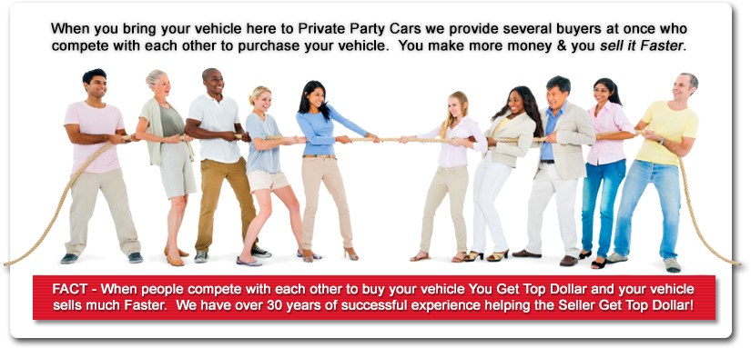 how to sell your car to a private buyer